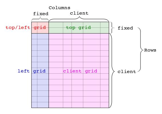 Элемент управления Grid… продолжение 1