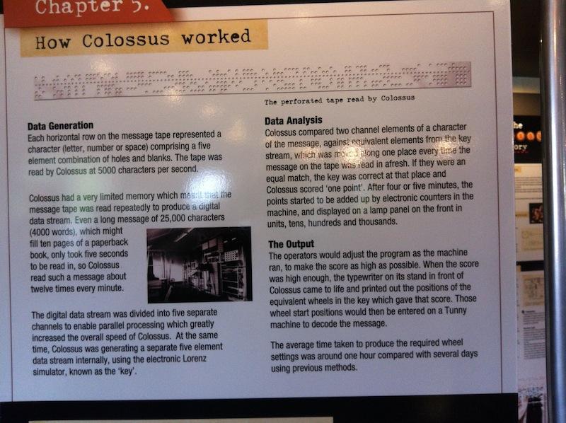 Энигма, Колоссус или история Британской криптографии в Блетчли парке