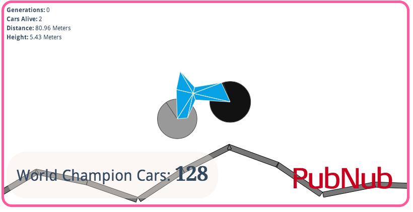 Эволюция гоночных автомобилей — Мультиплеер