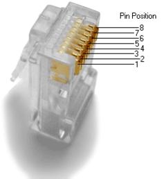 Физика Ethernet для самых маленьких