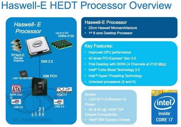 Процессор Intel Core i7 Haswell-E в исполнении LGA2011-3 будет несовместим с современными платами с гнездом LGA2011