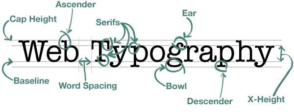 Функциональность важнее формы: проектируя для читателя