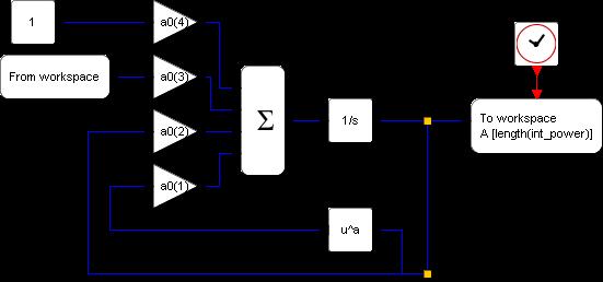 Идентификация быстрых термических процессов