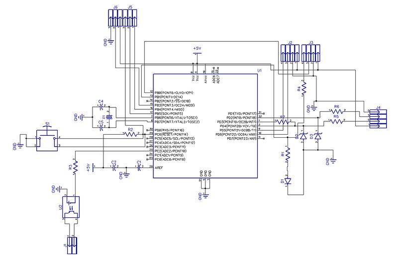 USB-IRPC Scheme
