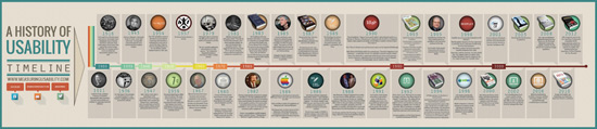 Интерфейсный дайджест, октябрь ноябрь 2013