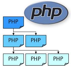 Использование namespace и spl autoloaderра