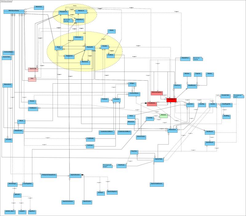 История одного реинжиниринга или RNAInSpace v.1.3. Demo