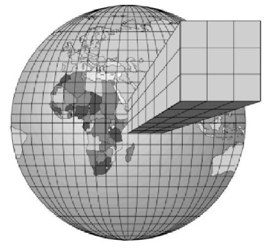 Модель атмосферы