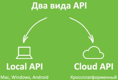 Итоги Evernote Dev Meetup Moscow