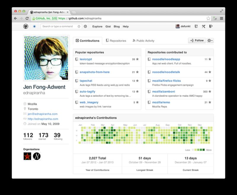 Измеряем OpenSource присутствие человека с помощью github