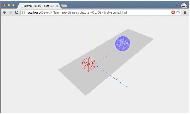 Изучаем Three.js.Глава 1: Создаем нашу первую 3D сцену, используя Three.js