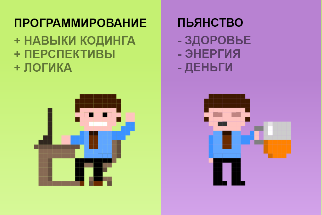 Программирование vs пьянство
