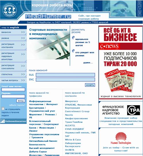 Как HeadHunter hh.ru покупал, или Легенда о Хазрате Харитонове