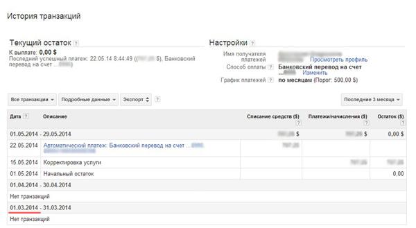 Как легализовать доход от Google AdSense для ИП