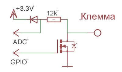 Как мы делали Wiren Board