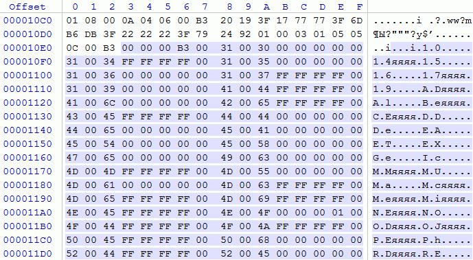 Как мы делали наш последний любительский перевод