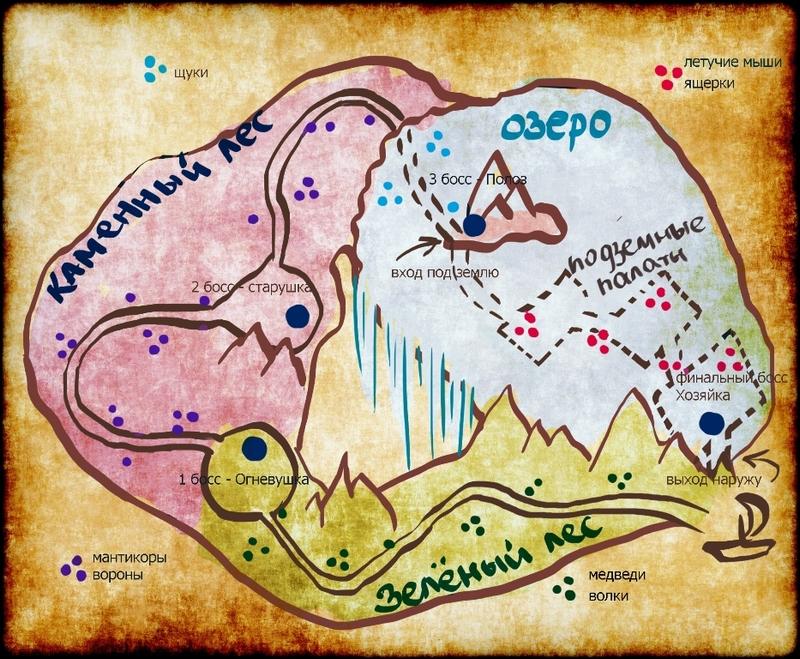 Как мы делали остров Хозяйки Медной Горы