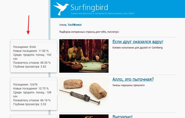 Как мы повышаем лояльность пользователей Surfingbird