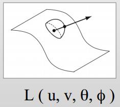 Как работает Lytro, или ещё один обзор