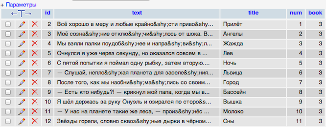 1_book таблица