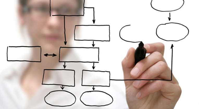 Как создать концепцию продукта и написать ТЗ на разработку электроники