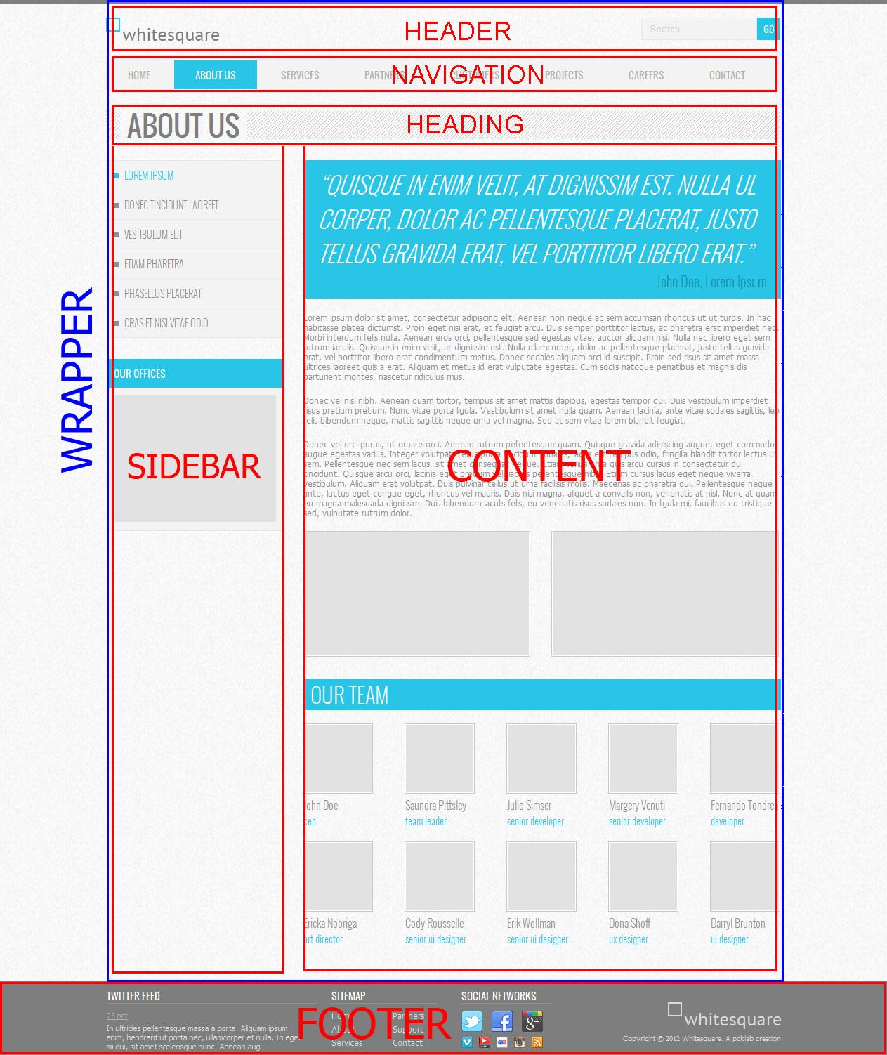 Как сверстать веб страницу. Часть 2 — Bootstrap