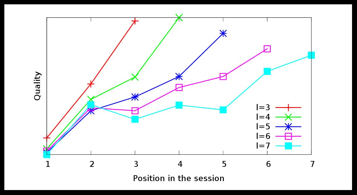 Как улучшить сегментацию пользовательской активности. Семинар в Яндексе