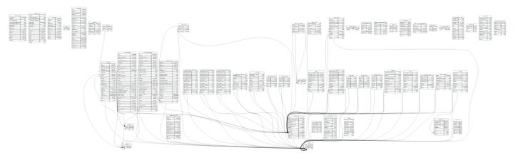 Любые реляционные данные из канонической СУБД легко перекладываются в структуры Redshift
