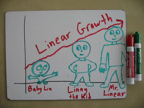 Каков он — экспоненциальный рост? Или Яо Мин против Вселенной