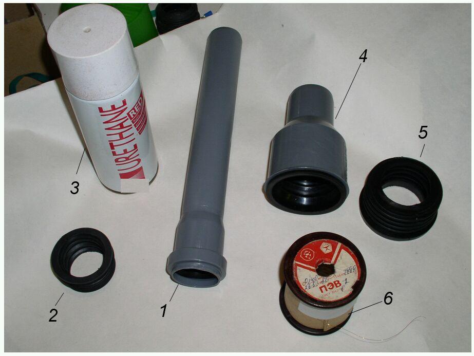 Набор фурнитуры для проекта