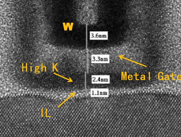 Китайский институт микроэлектроники создал 22нм транзисторы