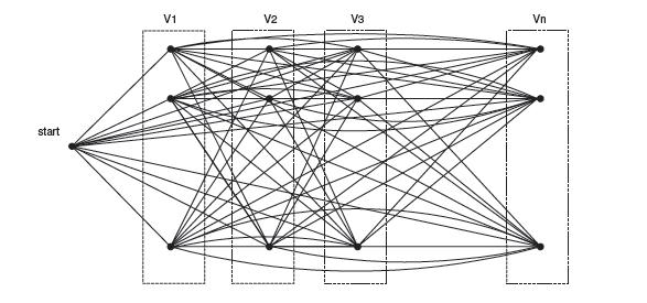 Классификация с использованием муравьиного алгоритма