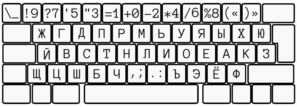 клавиатура для распечатки в виде картинки шишек или