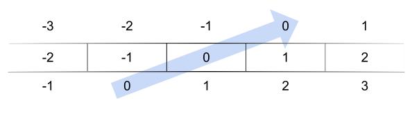 duplicate_figure