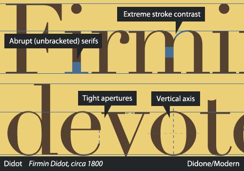 Когда классификация шрифтов имеет смысл (часть 1)