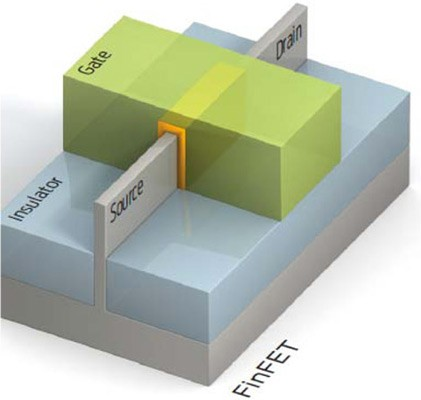 Коротко о новом: Samsung готова к производству 14 нм чипов FinFET