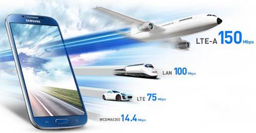 Коротко о новом: Samsung запускает первый в мире смартфон на базе передовых сетей LTE A — GALAXY S4 LTE A