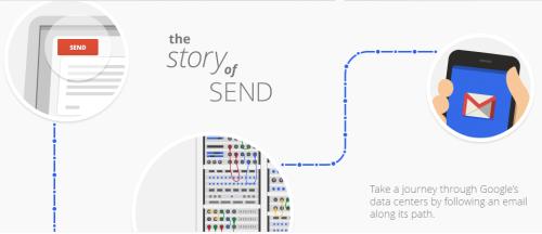 Куда и как уходят e mail? Интерактивное объяснение от Google