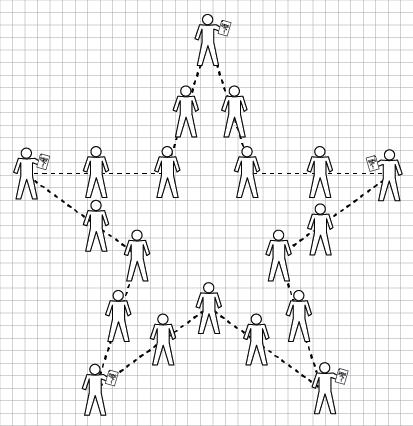 Лагерная игра «Торренты»