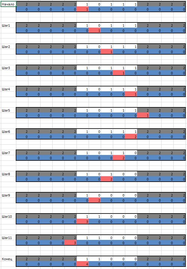 Машина Тьюринга на формулах Excel