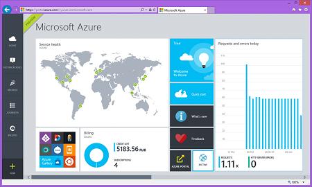 Массивное обновление платформы Azure: все анонсы TechEd NA 2014