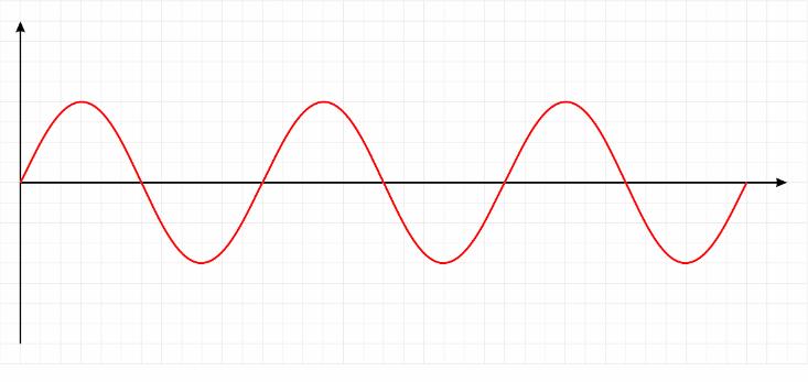 Математический фокус для MP3, JPEG и Гомера Симпсона