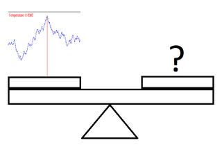 Методика сравнения алгоритмов и для чего она ещё может пригодиться