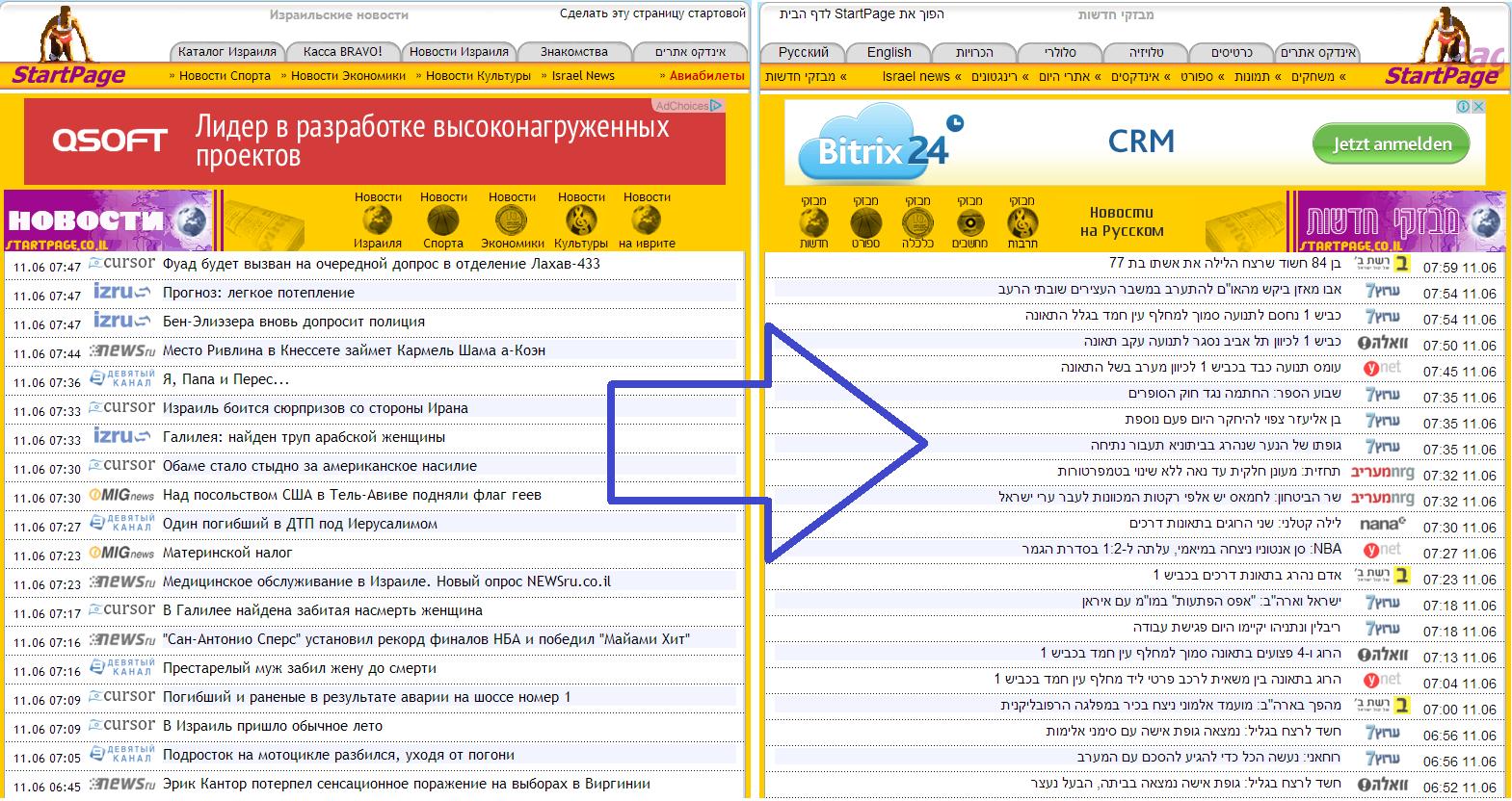 Многоязычный сайт. 16 проблем и 5 способов решения