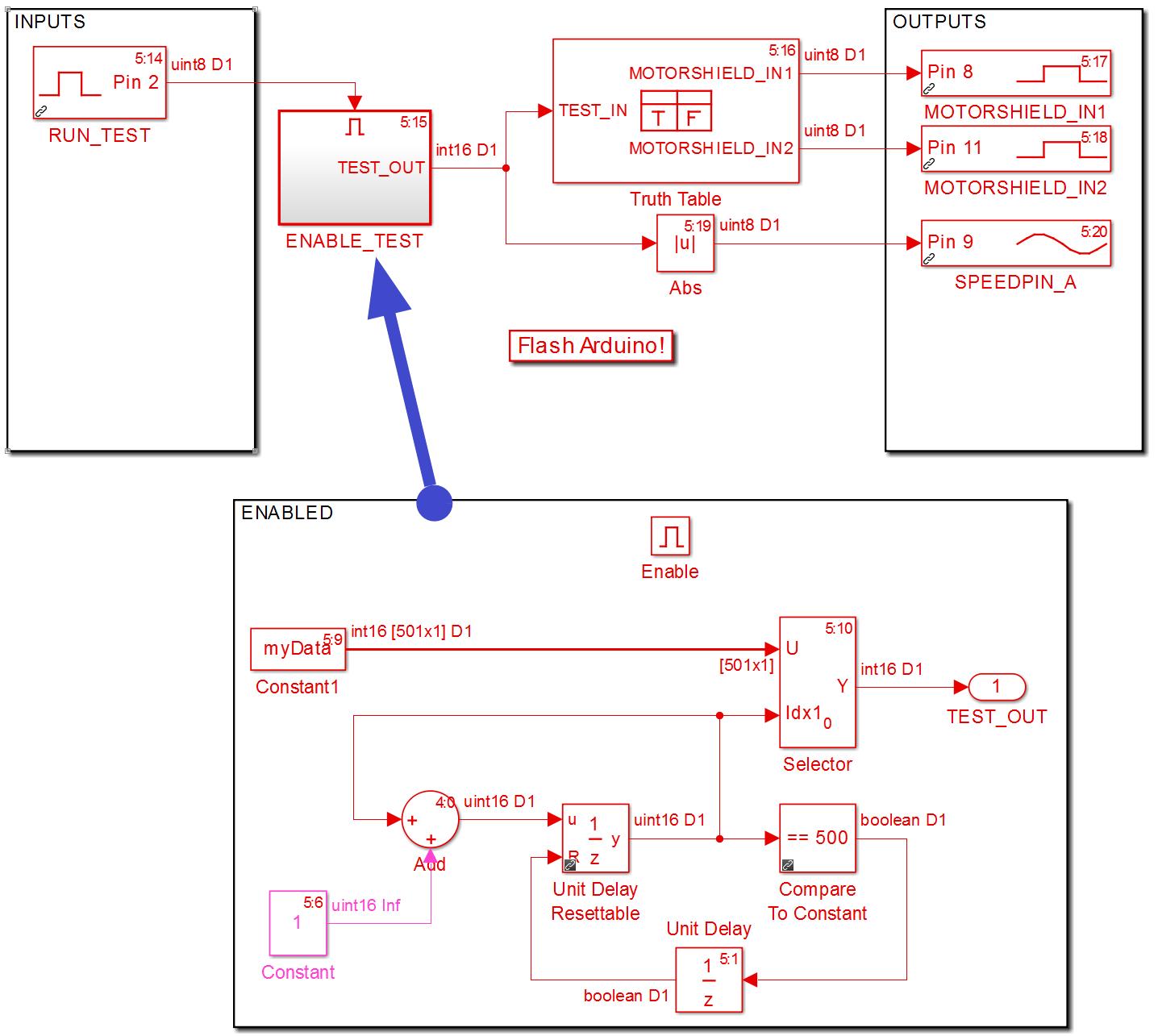 Модельно ориентированное проектирование на коленке, идентификация систем в MATLAB/Simulink