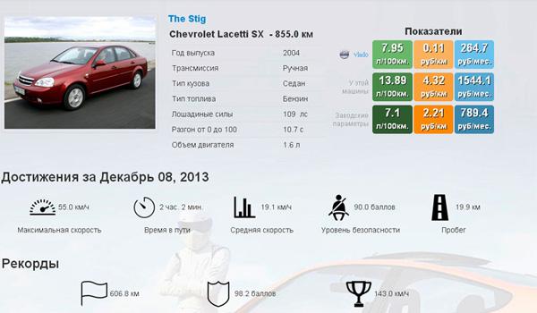 На автомобиле в «облако»