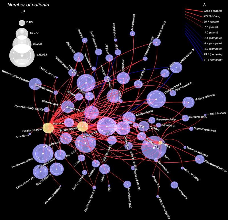 На какие вопросы можно ответить, проанализировав 1 500 000 уникальных историй болезней?