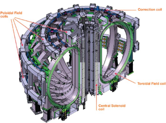 Началось изготовление ключевых компонентов ITER