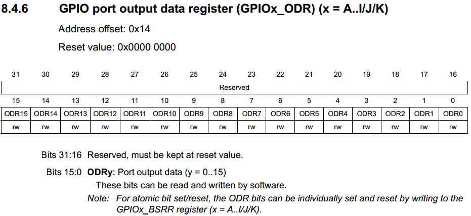 Начинаем изучать Cortex M на примере STM32