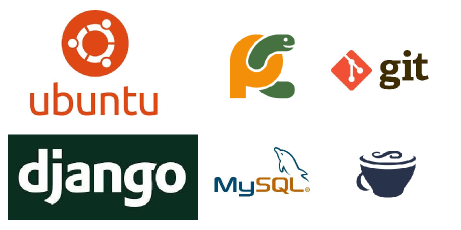 Настройка Ubuntu для Django разработки